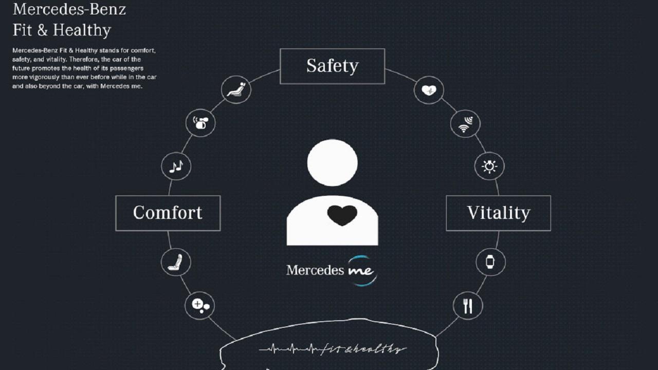 Mercedes-Benz: comfort e benessere stando al volante thumbnail