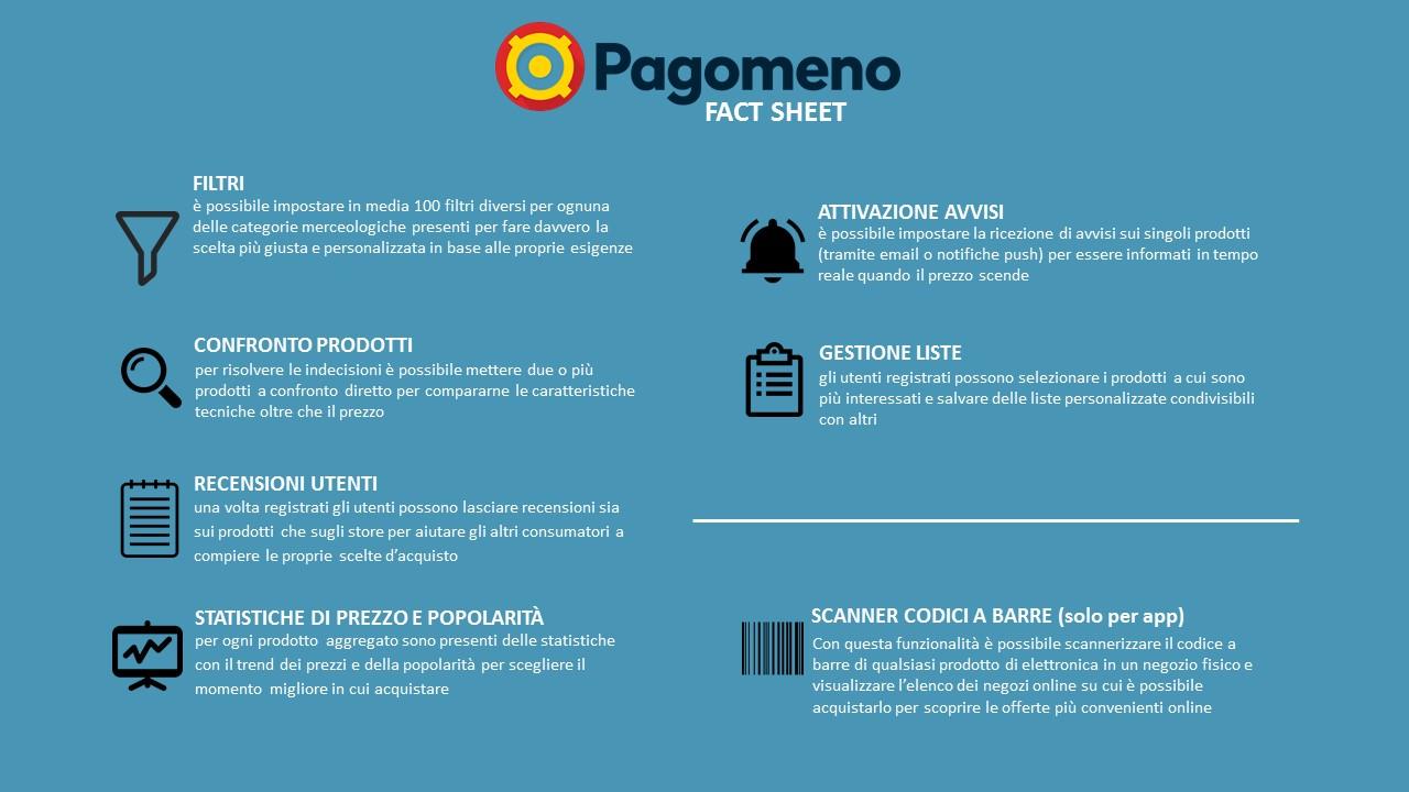 Schibsted Media Group lancia Pagomeno, la piattaforma che ti fa risparmiare fino al 20% thumbnail