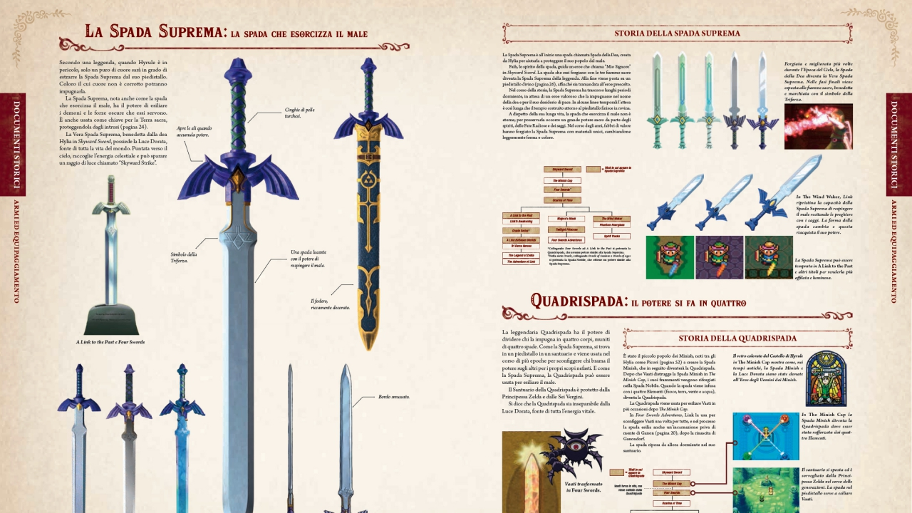 the legend of zelda enciclopedia nintendo