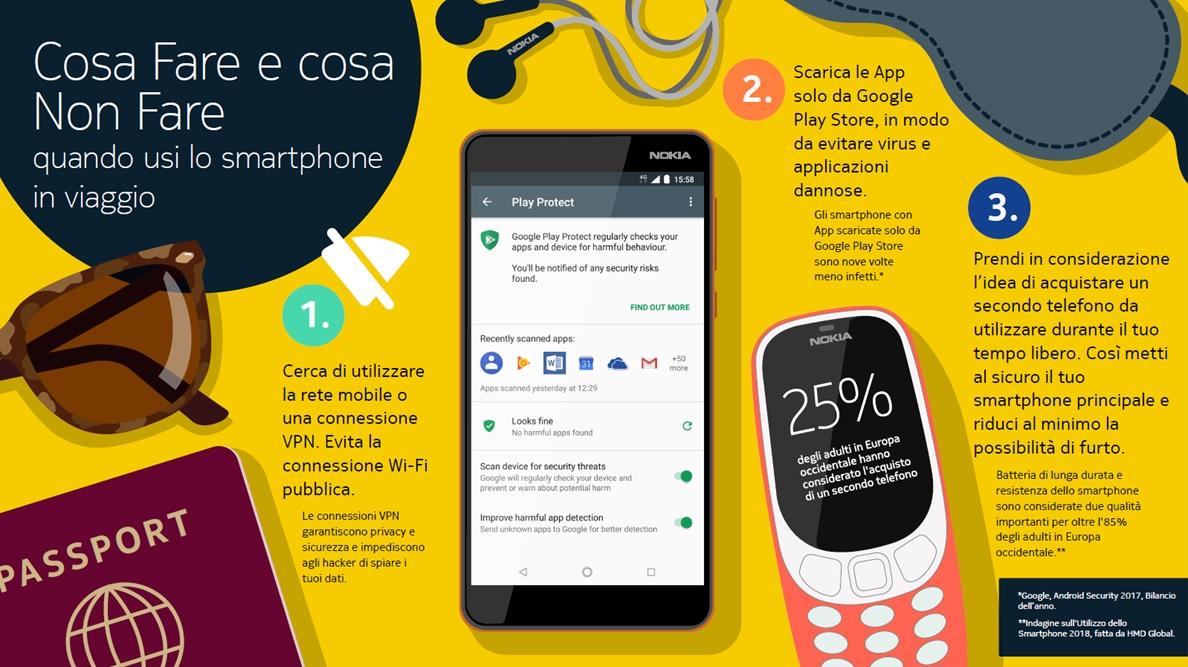 Smartphone Android: ecco cosa fare per la sicurezza dei dispositivi thumbnail