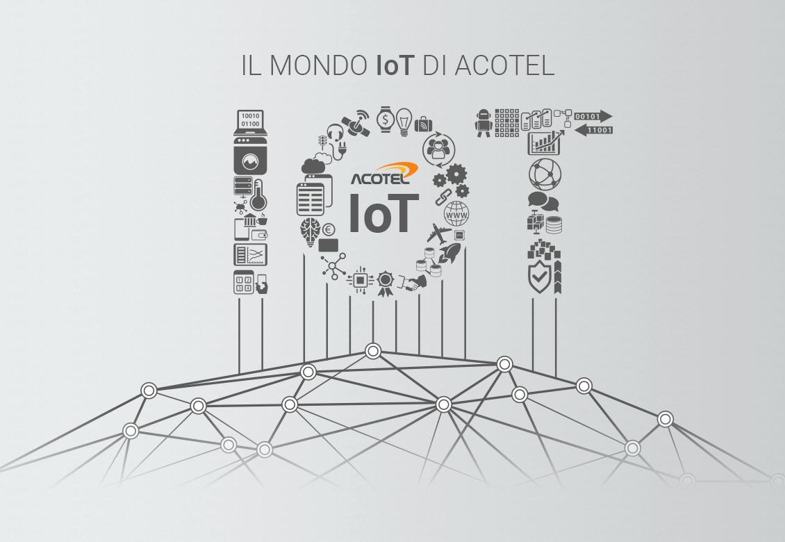 IoT: le soluzioni di Acotel al servizio della Smart Home thumbnail
