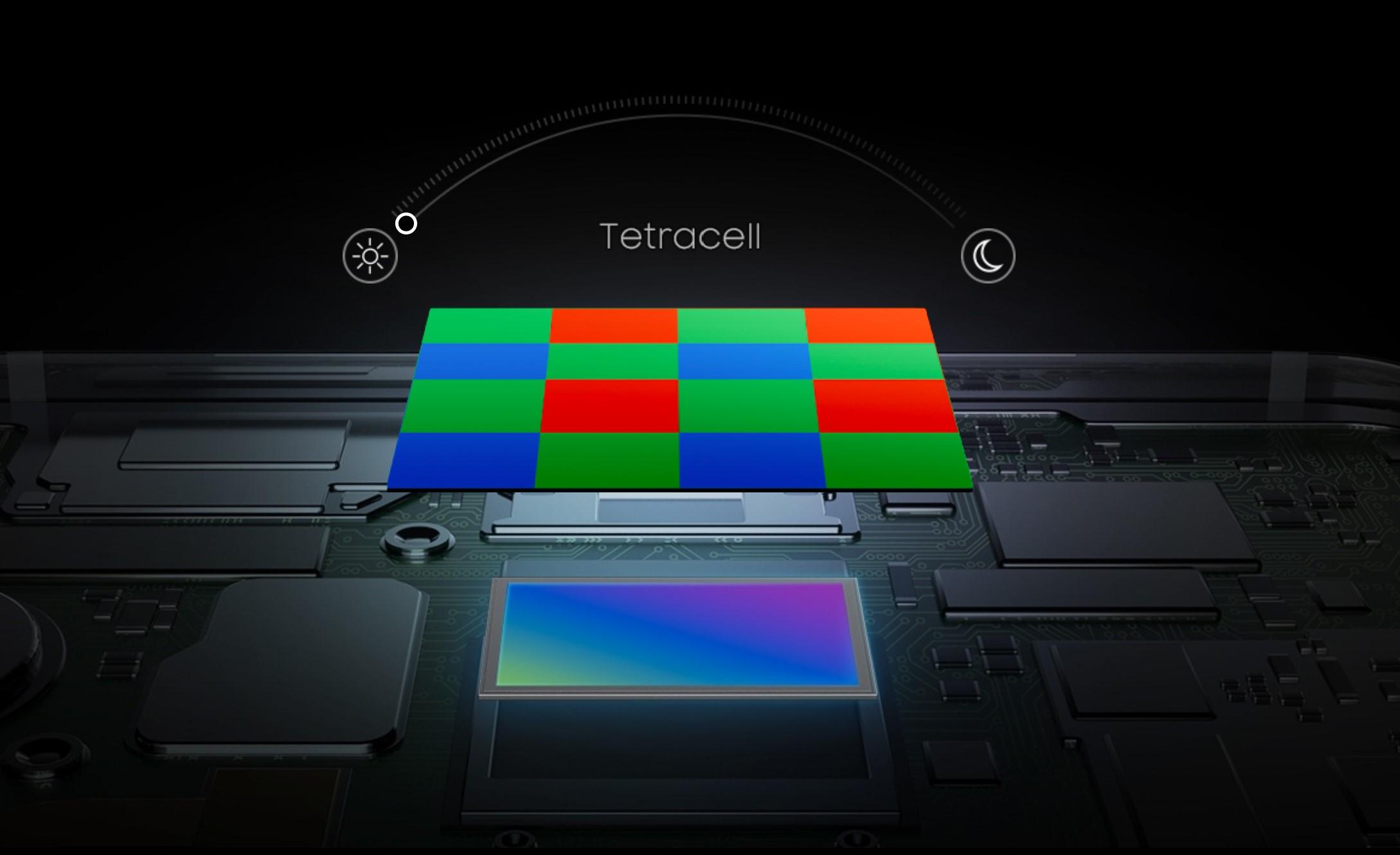 Xiaomi e ISOCELL GW1: nuovo smartphone prima degli altri? thumbnail