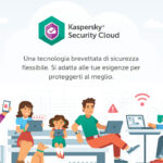 Kaspersky Cloud Security update