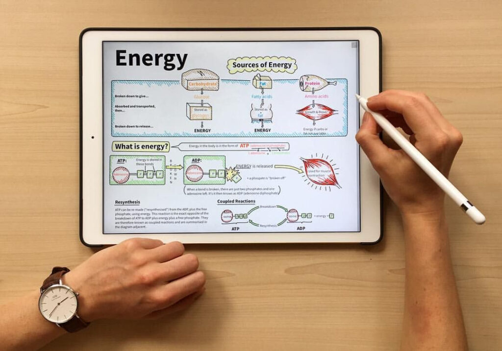iPad migliori tablet studenti