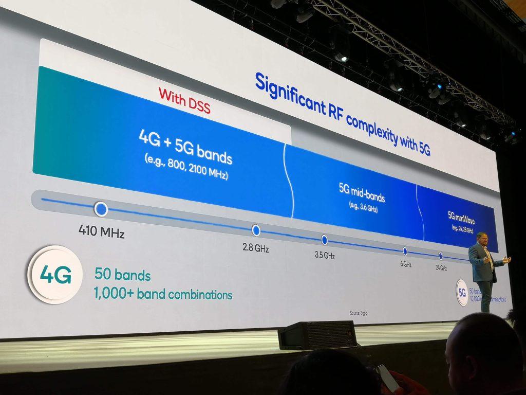 5G frequenze Qualcomm 5G Summit #5Gishere