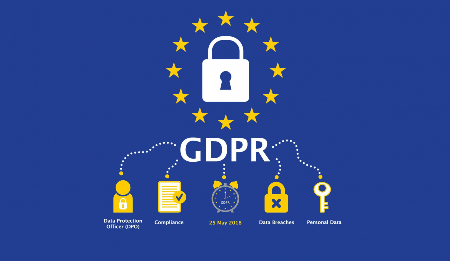gdpr migliora cybersecurity