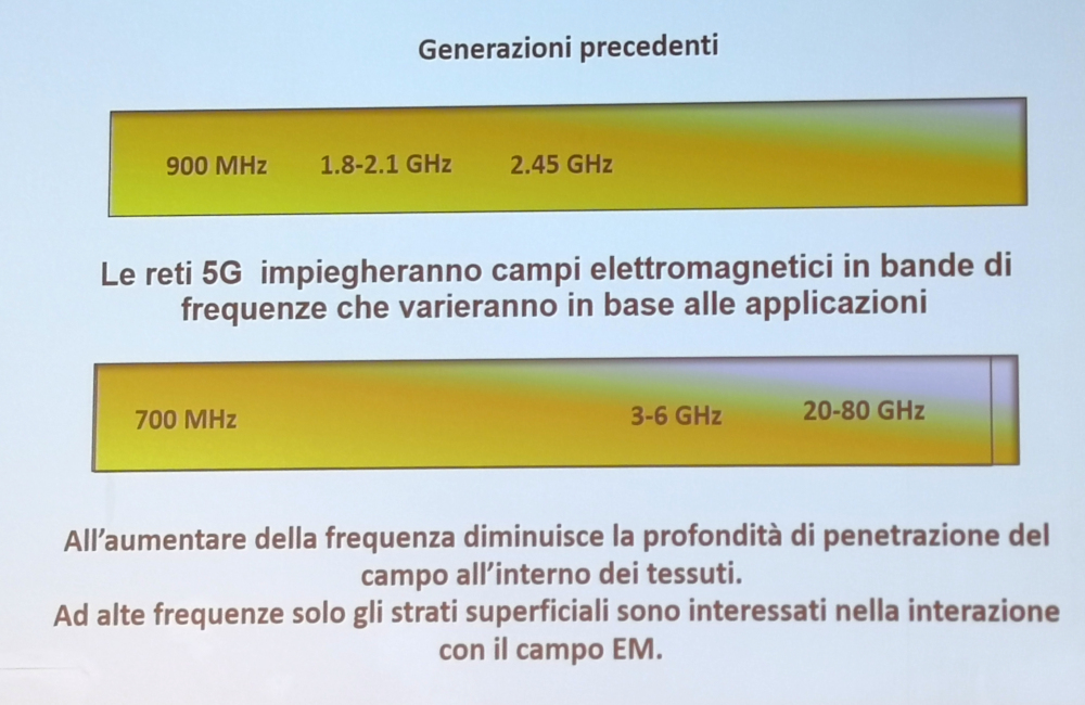 5G Salute ICEmB frequenza