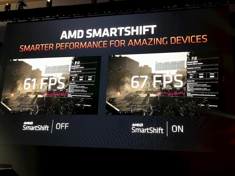 AMD SmartShift games
