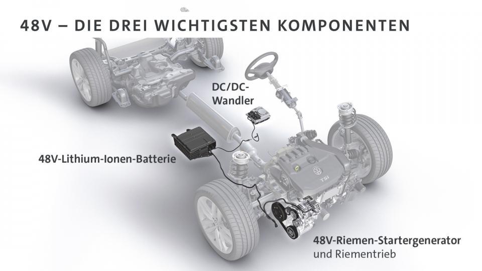 Auto ibride 48V
