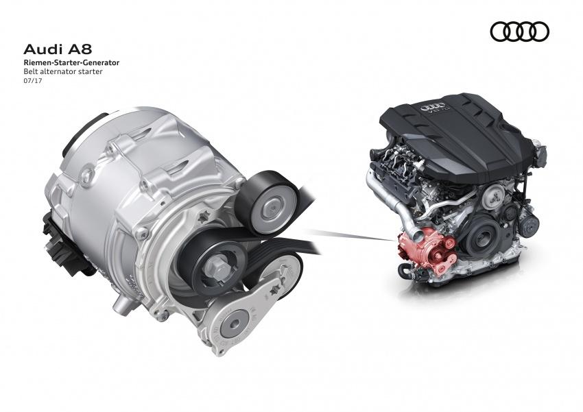 Auto ibride Mild Hybrid BSG
