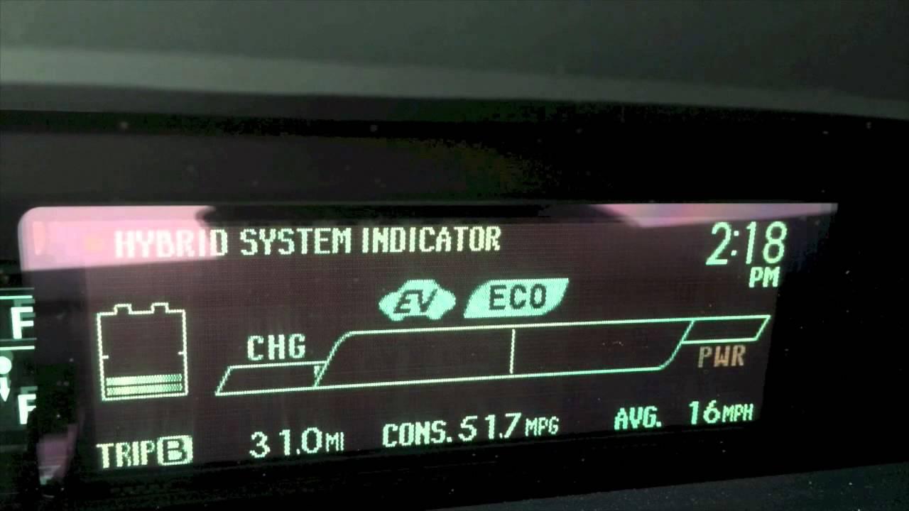 Auto ibride prius batteria scarica