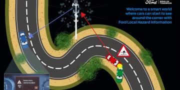 Local- Hazard-Information-Ford-Tech-Princess