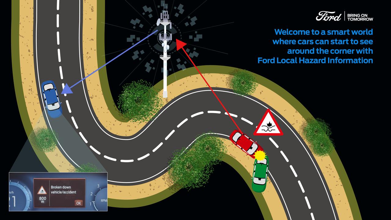 Local Hazard Information: la tecnologia Ford svela l'inatteso dietro l'angolo thumbnail