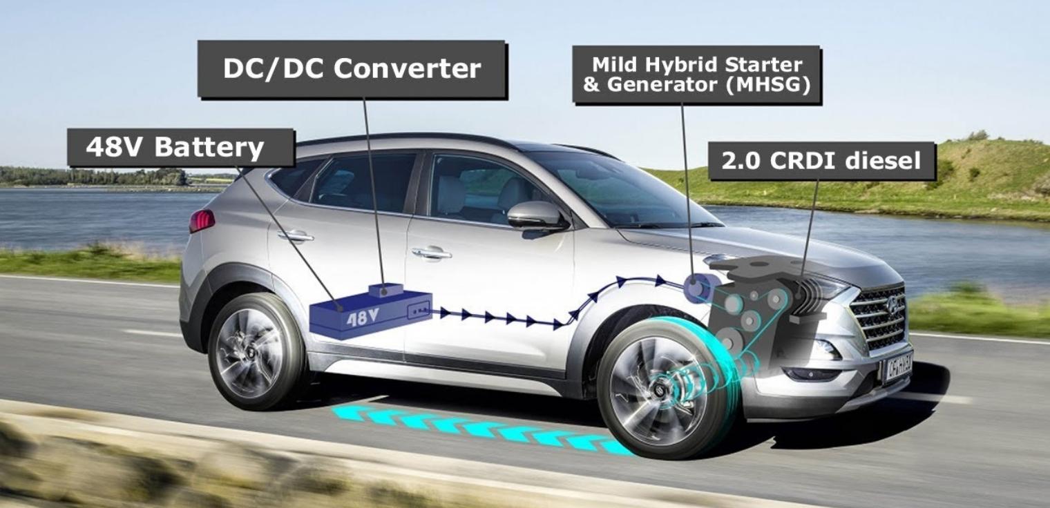 auto ibride mild hybrid