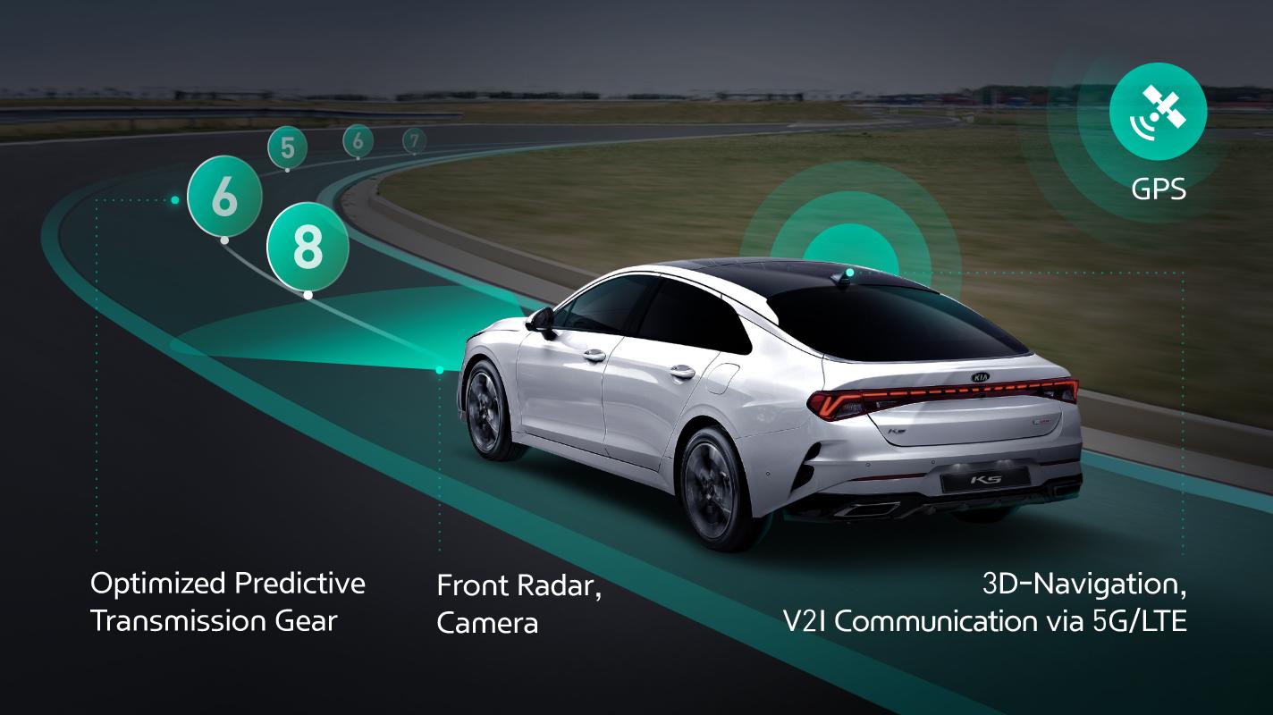Hyundai e Kia sviluppano il primo sistema di cambio predittivo thumbnail