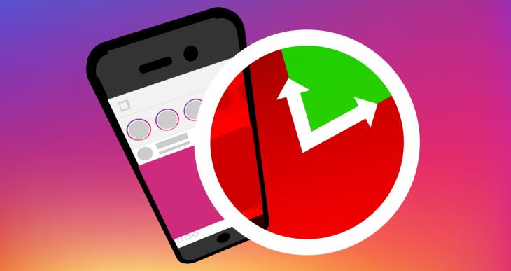 Instagram, in arrivo la nuova funzione Ultimi Post thumbnail