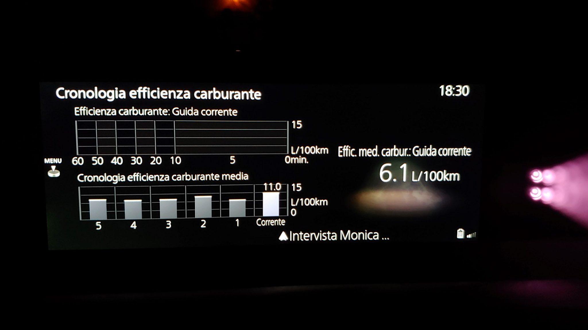 Mazda CX-30 consumi 1