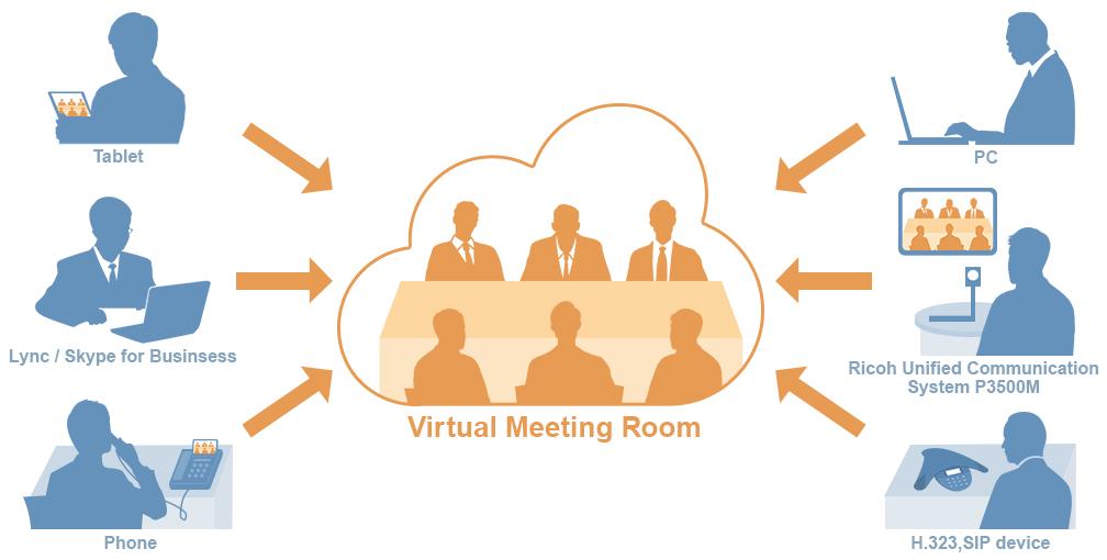 smart working riunioni