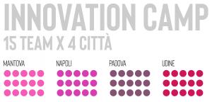 innovation camp iniziativa giovani acciaio