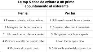 open table classifica San Valentino