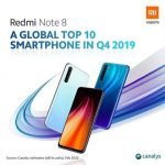 Redmi-Note-Canalys-Tech-Princess