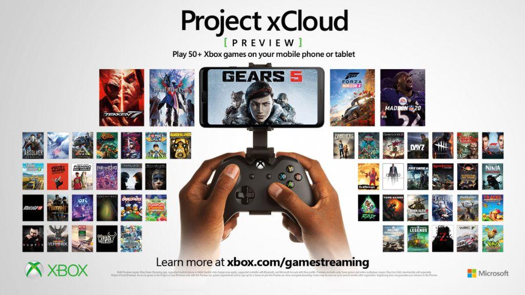 Samsung PlayGalaxy  Link termine xCloud