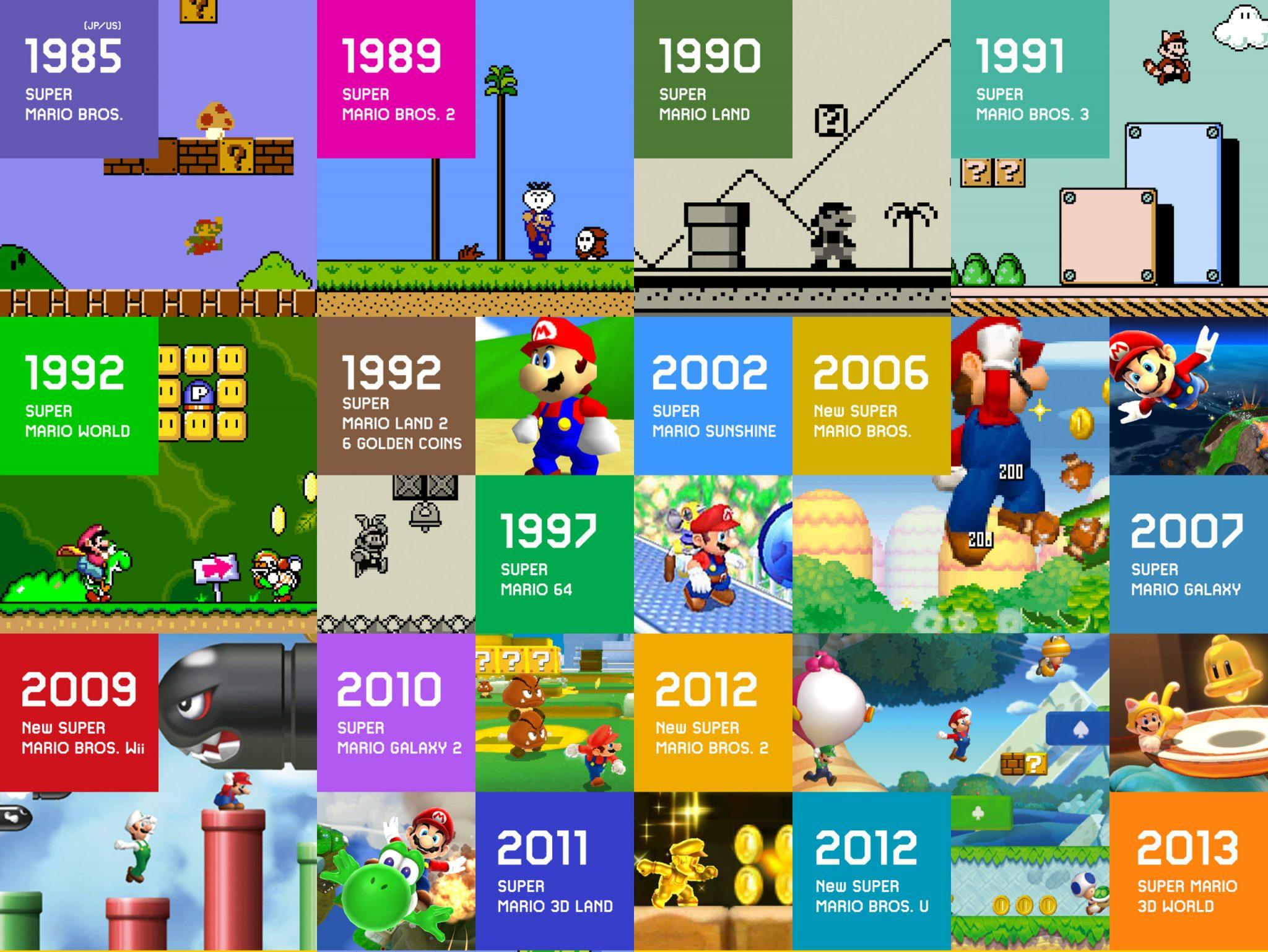 Nintendo ha grandi progetti il 35° anniversario di Super Mario thumbnail
