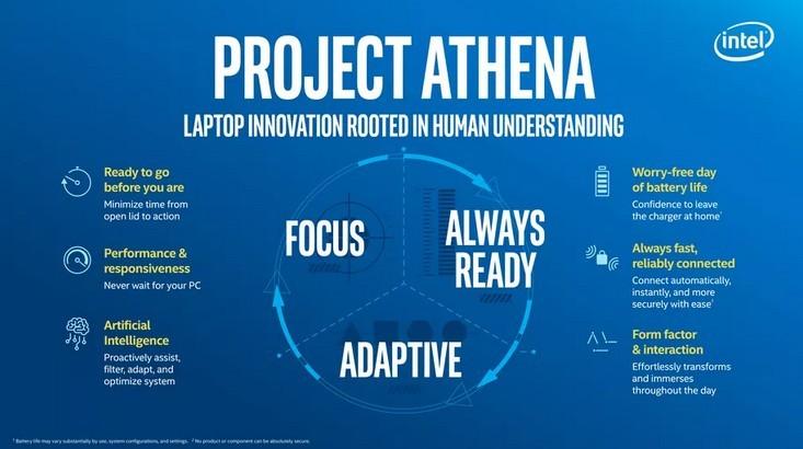 computer portatile project athena KEI