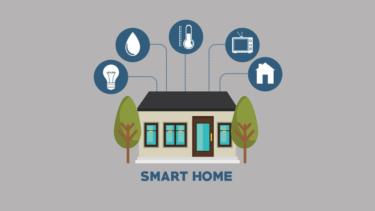 Prodotti Domotici Cosa Sono domotica vs smart home | guida alla smart home