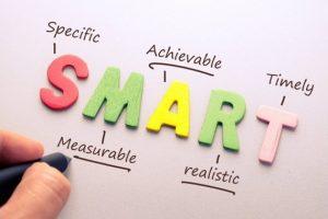 smartworking sicurezza obiettivi