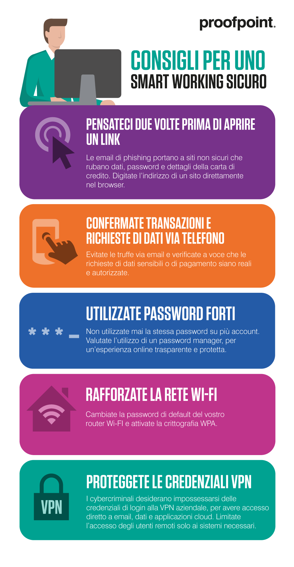 smartworking sicuro infografica proofpoint