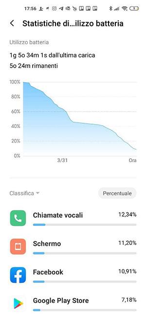 Xiaomi Mi 10 Pro recensione autonomia
