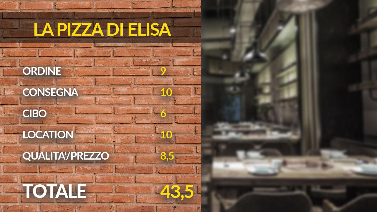 La pizza di Elisa
