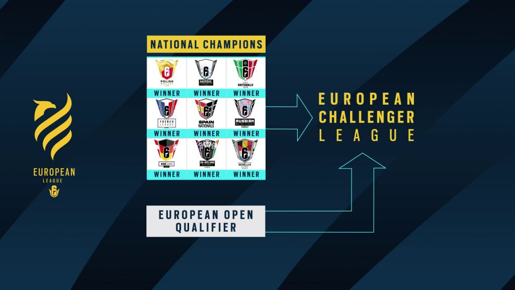 rainbow six european league