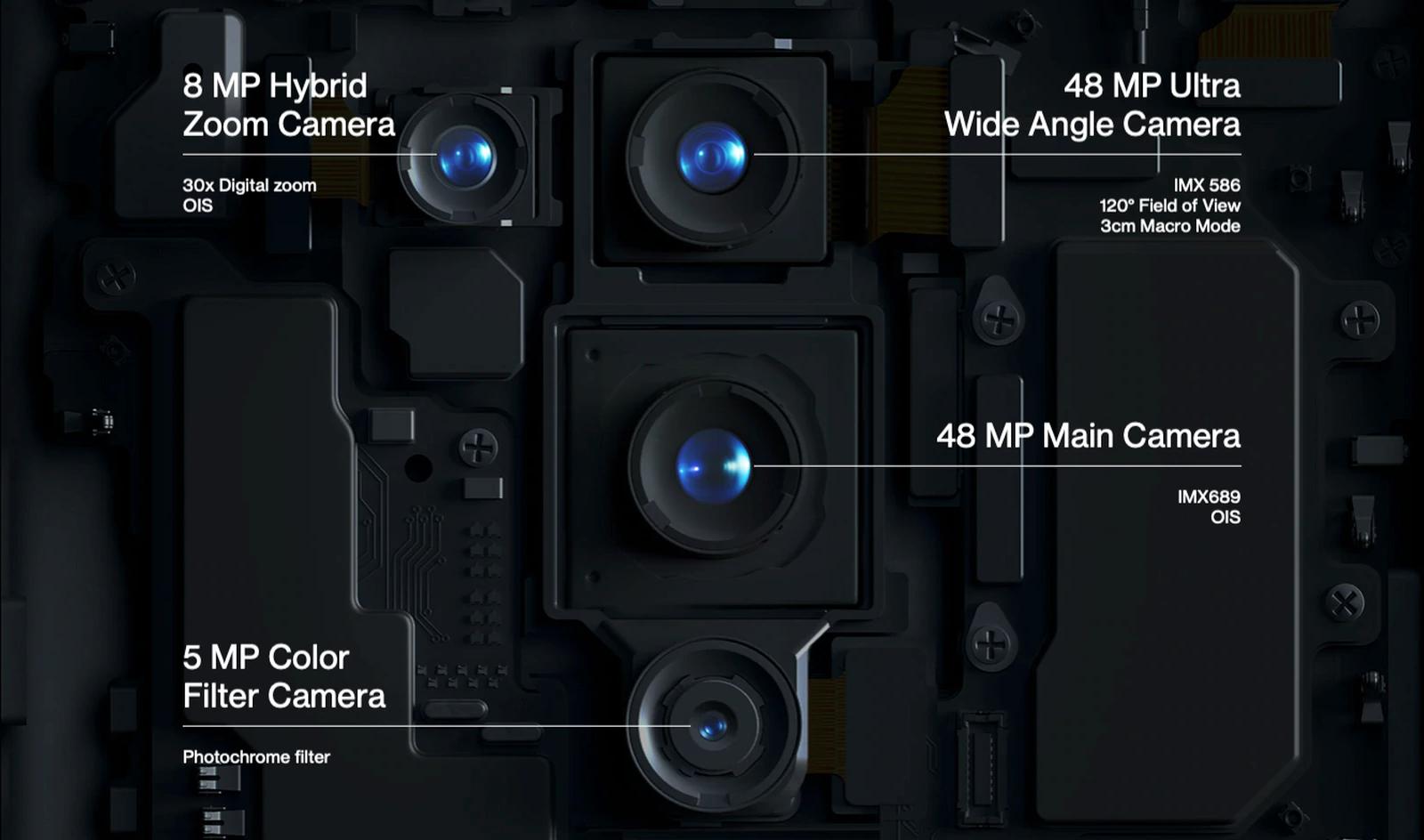 OnePlus 8 Pro ti guarda dentro thumbnail