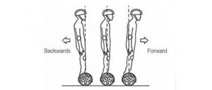 come-guidare-hoverboard-mobilità