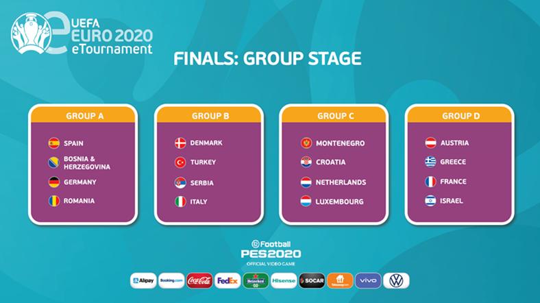 schema-torneo-euro-uefa-2020-Tech-Princess