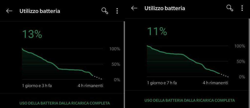 OnePlus 8 recensione batteria