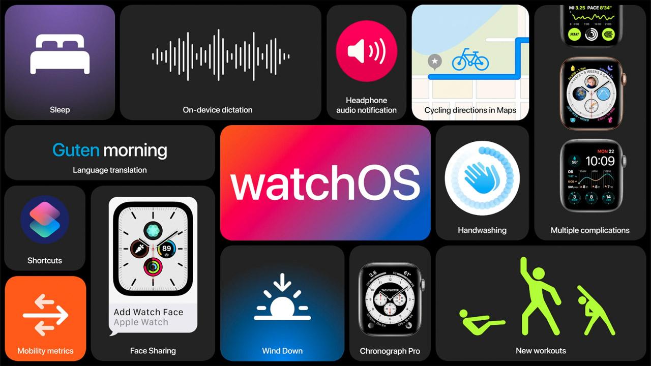 apple watch novità