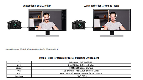 lumix-tether-for-streaming-panasonic-smart-working
