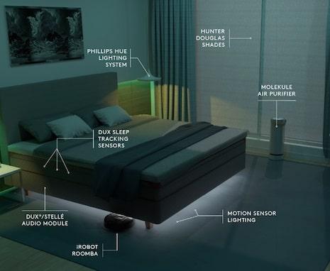 smart bed duxiana