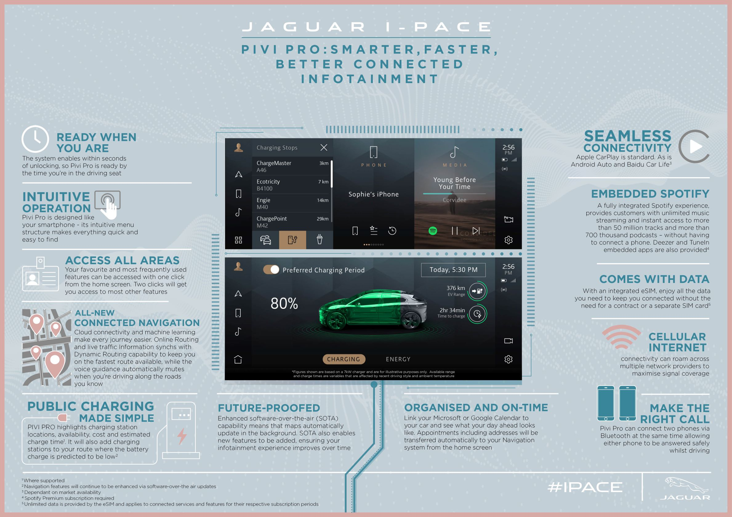 Jaguar I-Pace MY2021 scheda infotainment