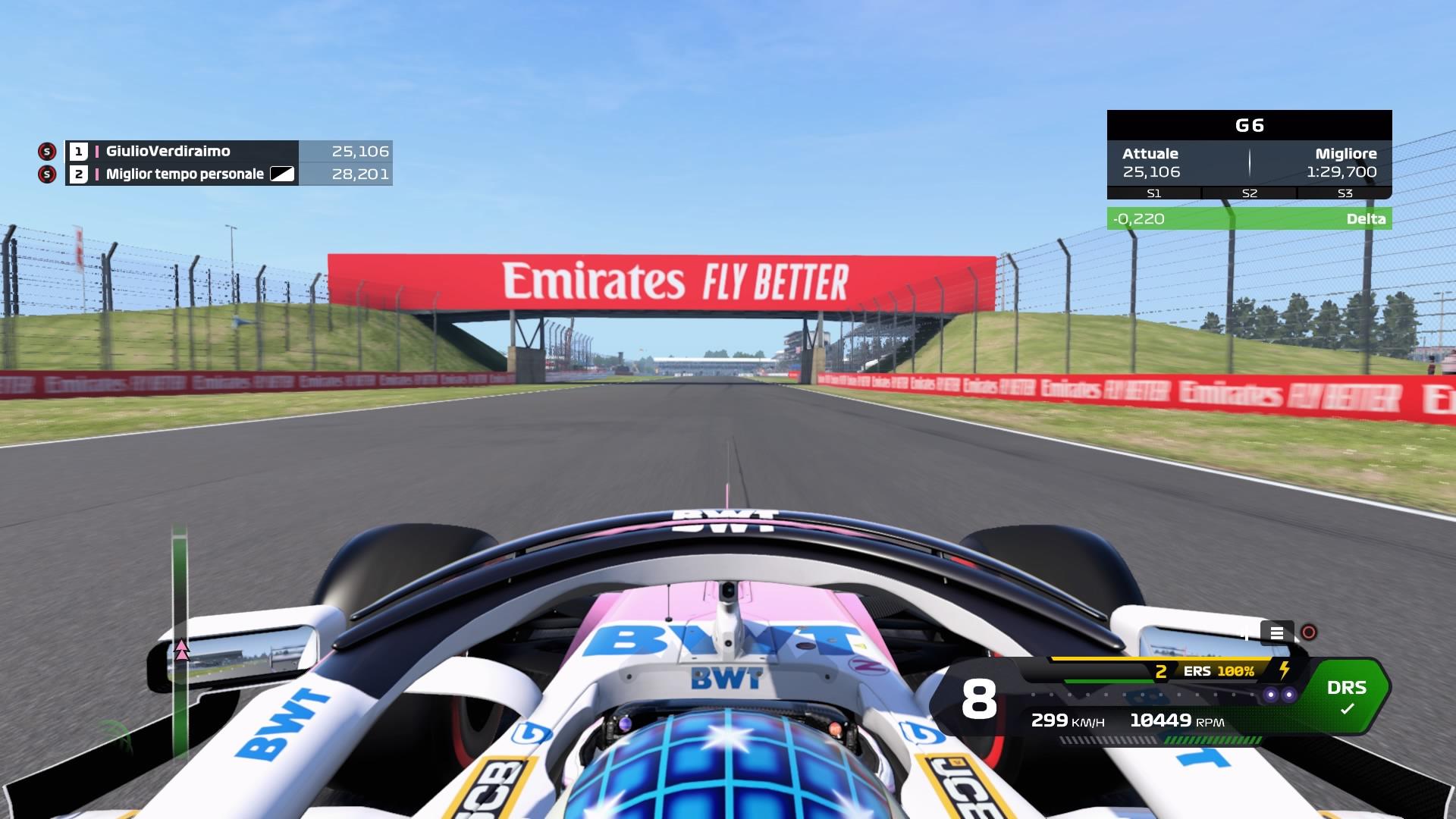 F1 2020 performance