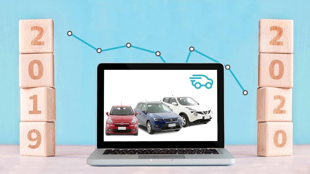 Calo nelle vendite di automobili usate nel 2020 thumbnail