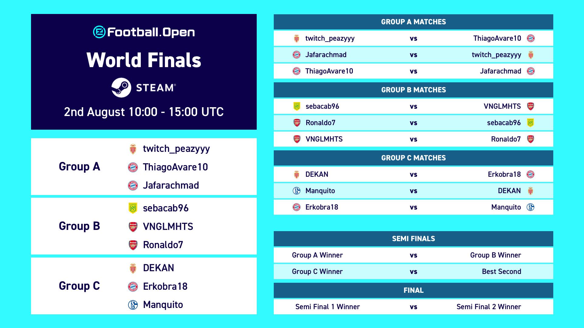 eFootball PES 2020, le finali si giocheranno questa domenica thumbnail
