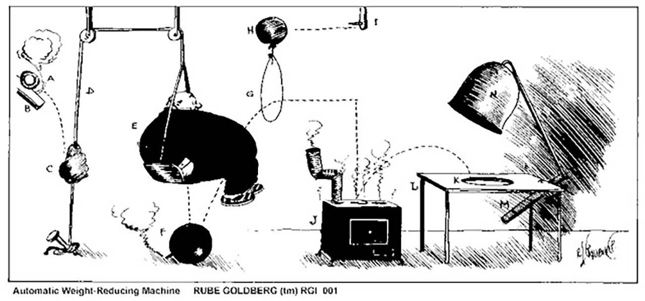 macchine-rube goldberg complessi semplici