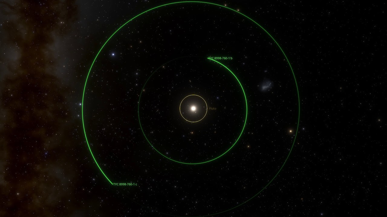 Catturata la prima immagine di un sistema simile al Sistema Solare thumbnail