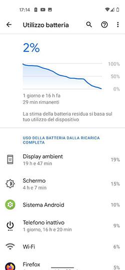 Google Pixel 4a recensione batteria