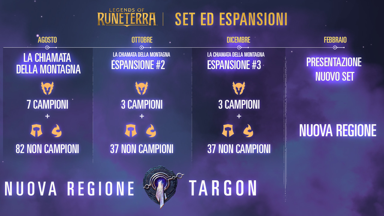 La Chiamata della Montagna è la nuova espansione di Legends of Runeterra thumbnail