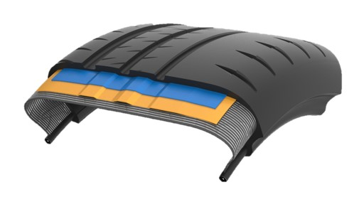 Michelin pilot sport Cup 2 Connect tele ondulate da sole